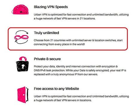 Only FREE Premium VPN _ Download The Best Free VPN _ UrbanVPN - Firefox Deve