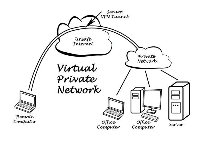School-Firewall-VPN